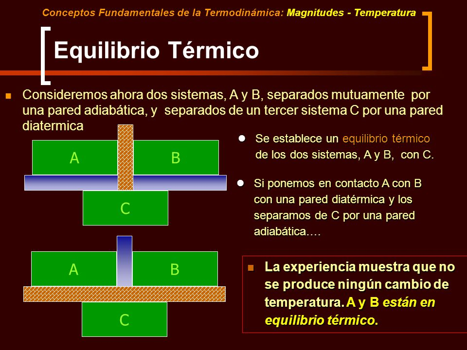 Equilibrio Térmico A B C A B C