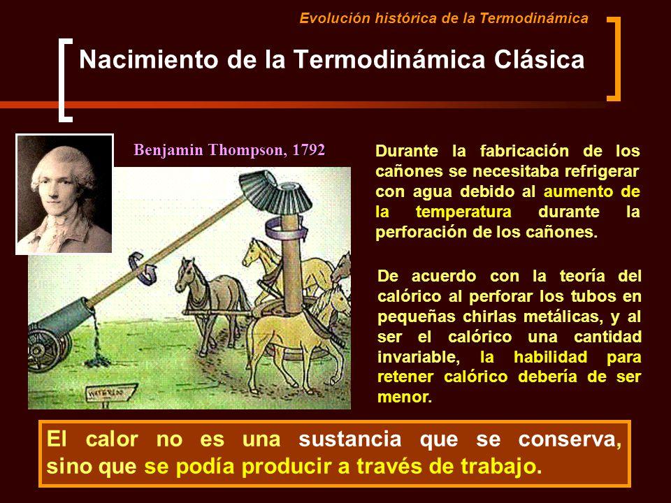 Nacimiento de la Termodinámica Clásica