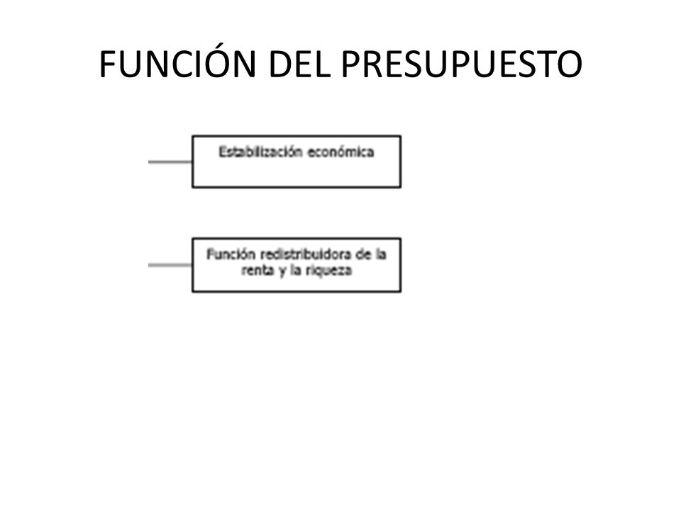 FUNCIÓN DEL PRESUPUESTO