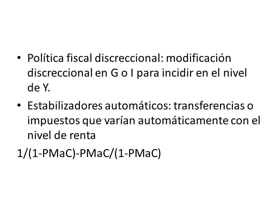 Política fiscal discreccional: modificación discreccional en G o I para incidir en el nivel de Y.