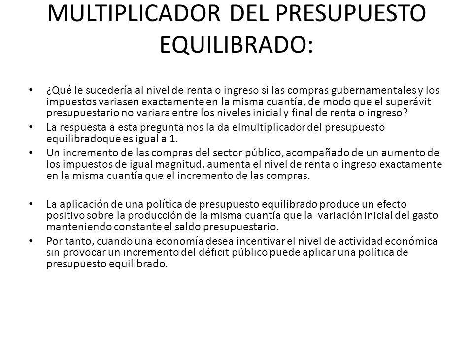 MULTIPLICADOR DEL PRESUPUESTO EQUILIBRADO: