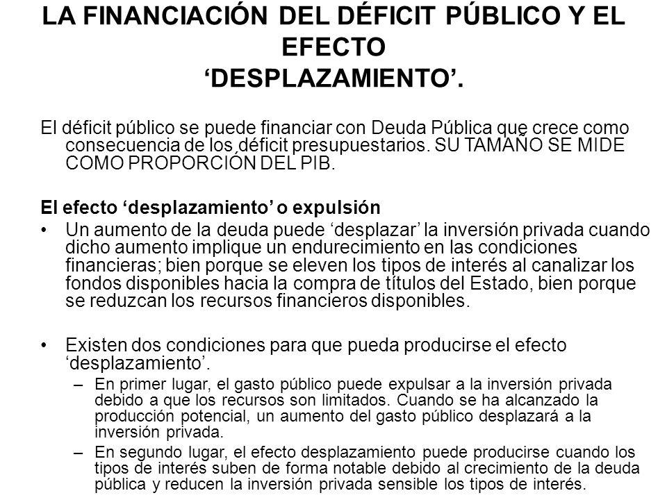 LA FINANCIACIÓN DEL DÉFICIT PÚBLICO Y EL EFECTO 'DESPLAZAMIENTO'.