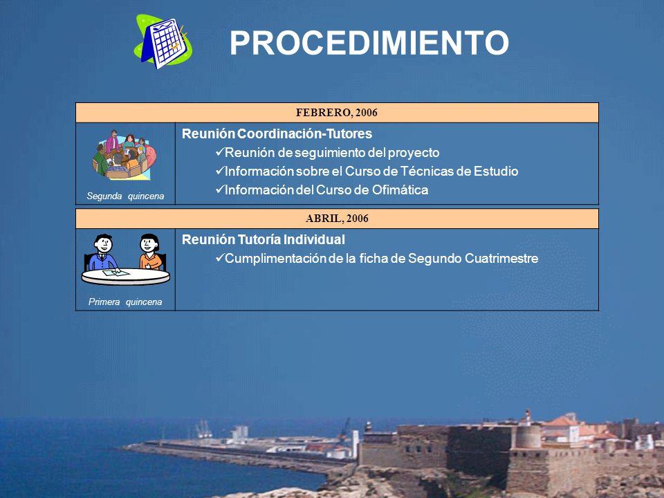 PROCEDIMIENTO Reunión Coordinación-Tutores