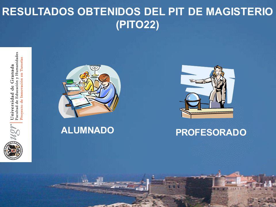RESULTADOS OBTENIDOS DEL PIT DE MAGISTERIO (PITO22)