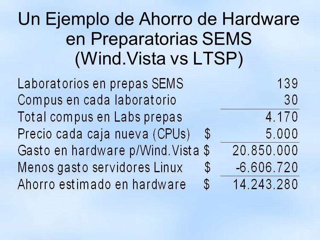 Un Ejemplo de Ahorro de Hardware en Preparatorias SEMS (Wind