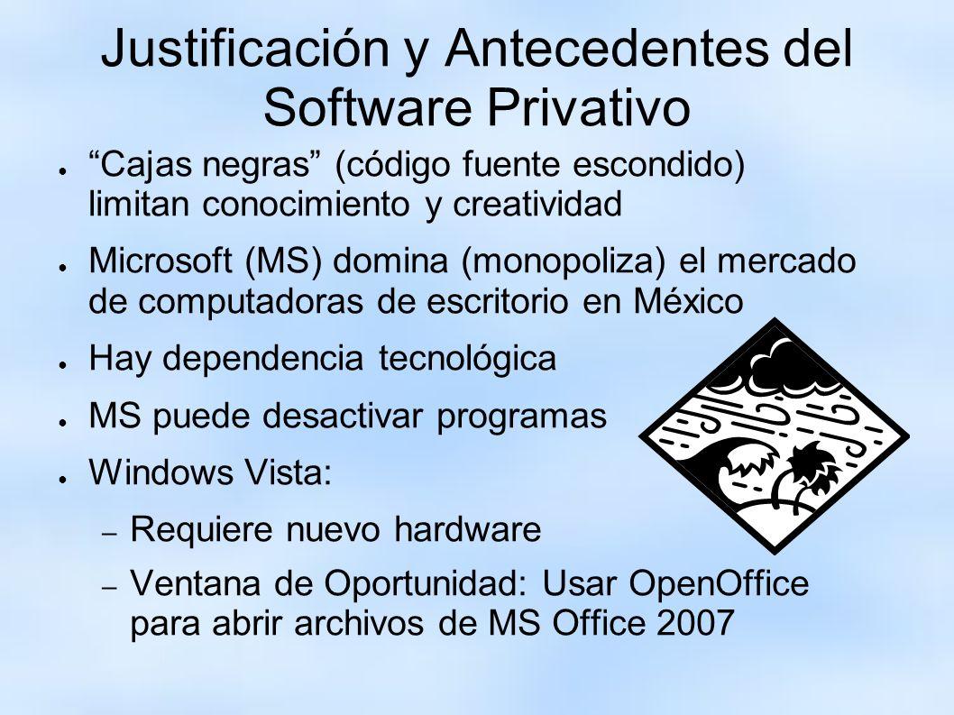 Justificación y Antecedentes del Software Privativo