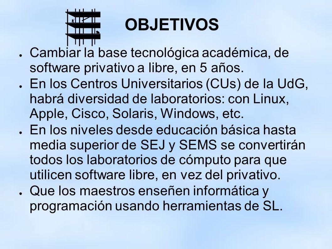 OBJETIVOSCambiar la base tecnológica académica, de software privativo a libre, en 5 años.
