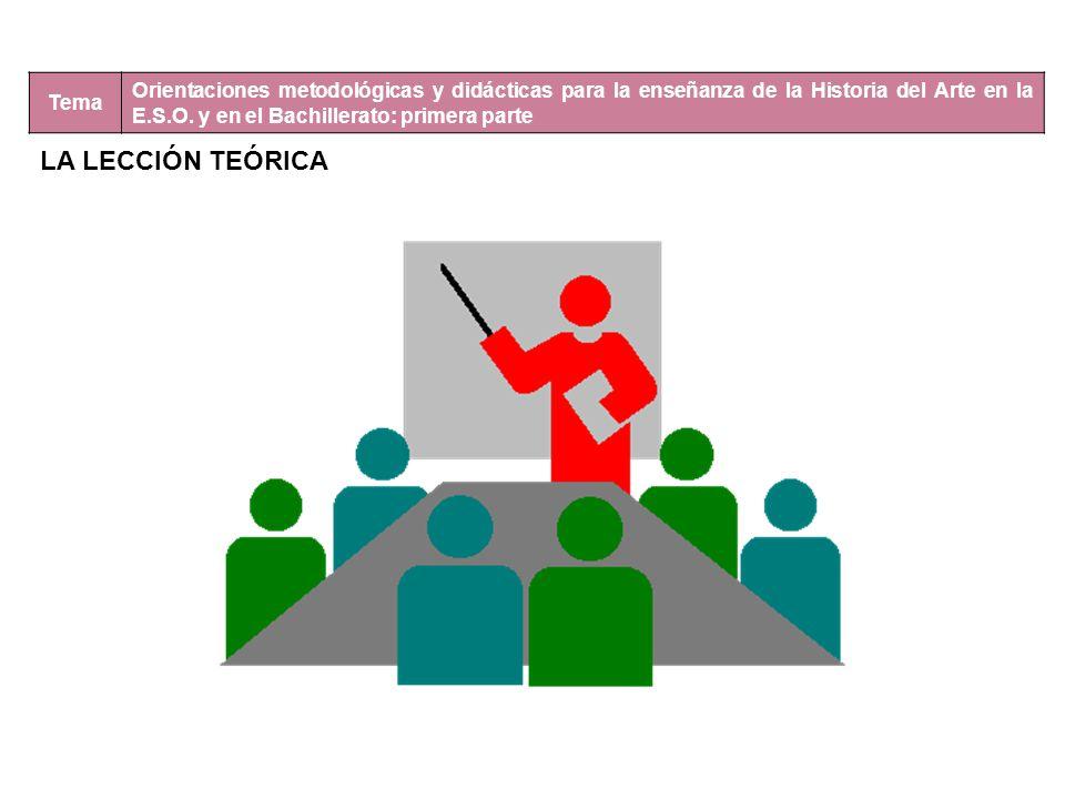 LA LECCIÓN TEÓRICA Tema