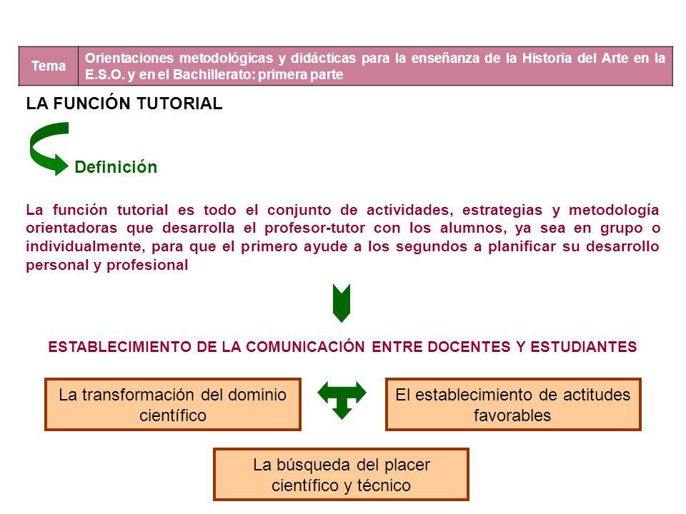 ESTABLECIMIENTO DE LA COMUNICACIÓN ENTRE DOCENTES Y ESTUDIANTES
