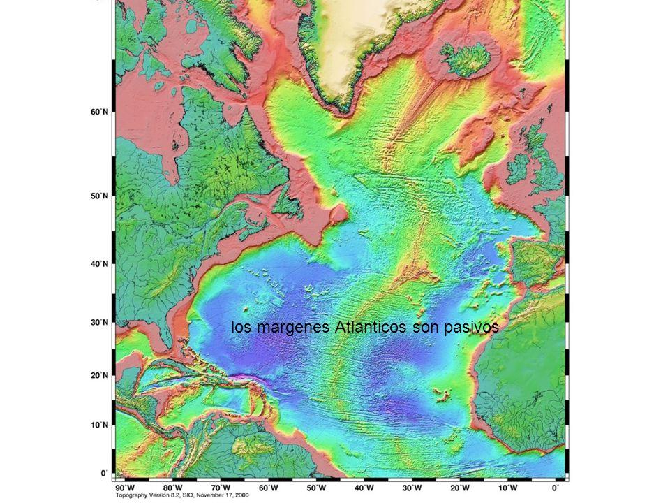 los margenes Atlanticos son pasivos