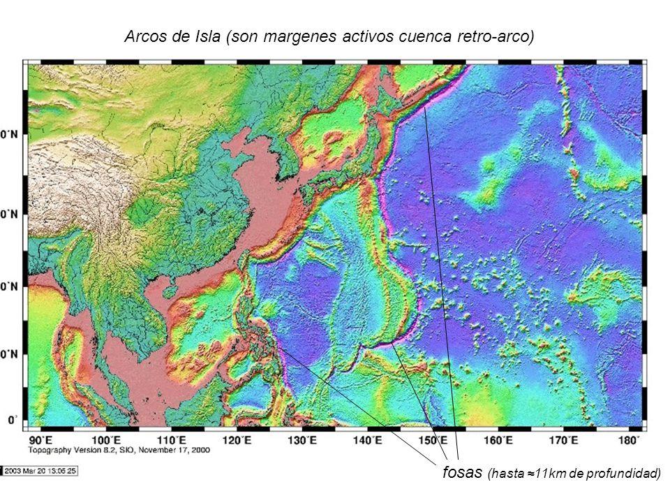 Arcos de Isla (son margenes activos cuenca retro-arco)