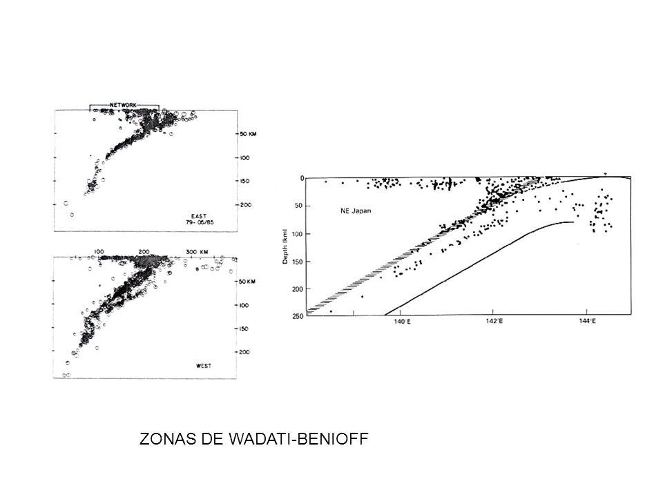 ZONAS DE WADATI-BENIOFF