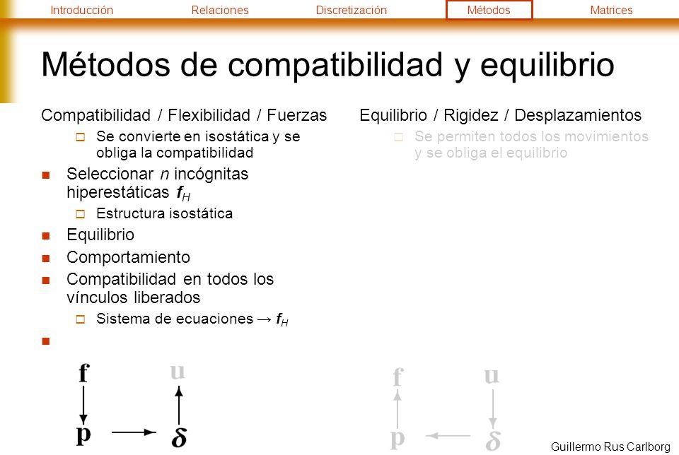 Métodos de compatibilidad y equilibrio