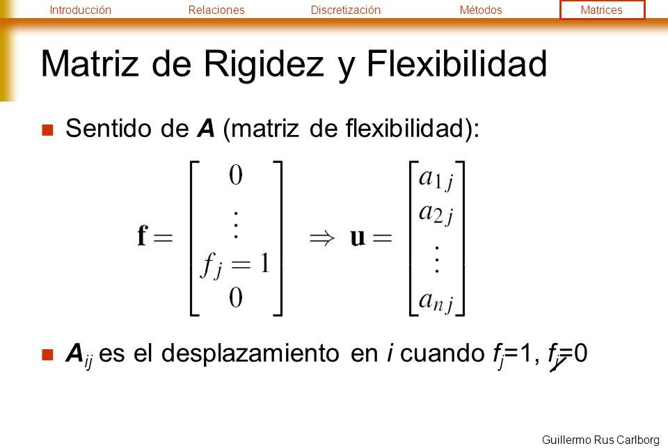 Matriz de Rigidez y Flexibilidad