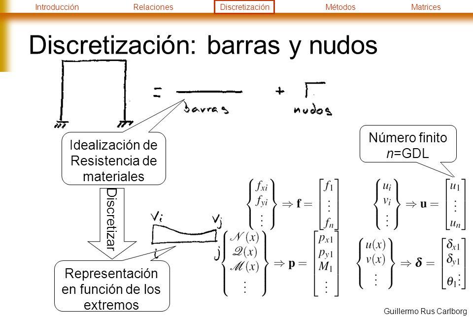 Discretización: barras y nudos