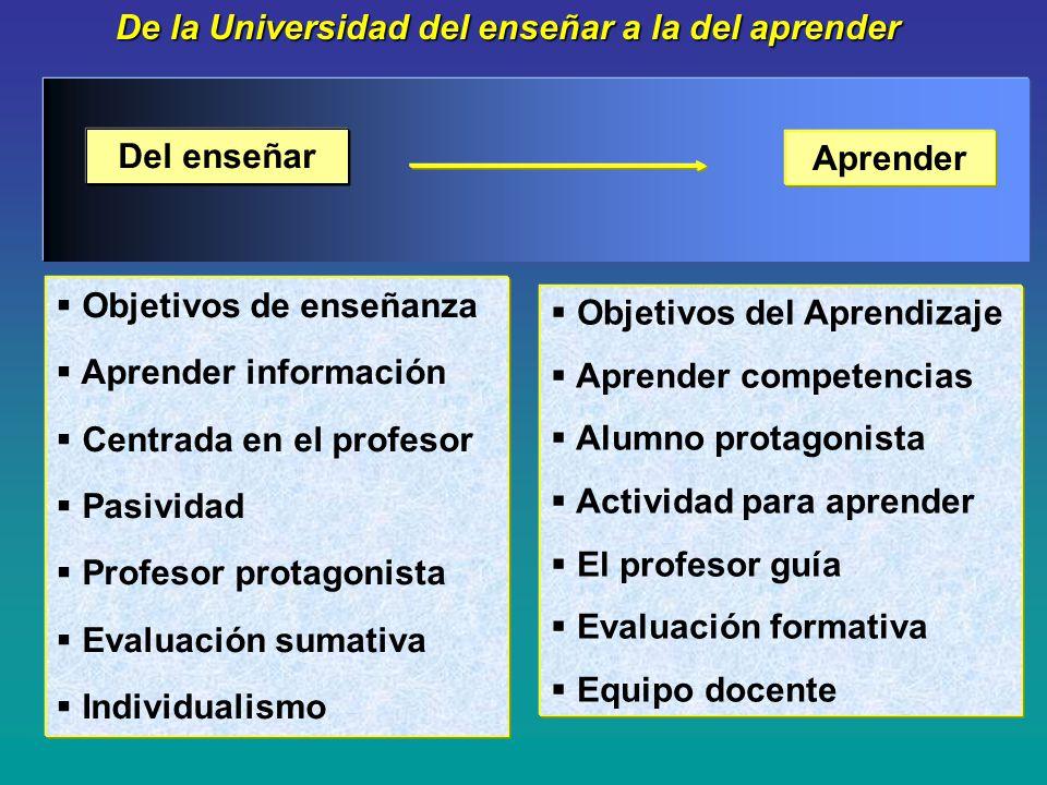 De la Universidad del enseñar a la del aprender
