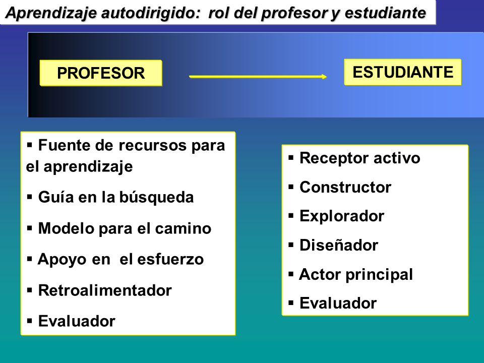 Aprendizaje autodirigido: rol del profesor y estudiante