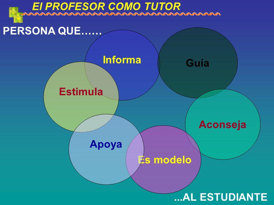 El PROFESOR COMO TUTOR PERSONA QUE…… Guía. Informa.