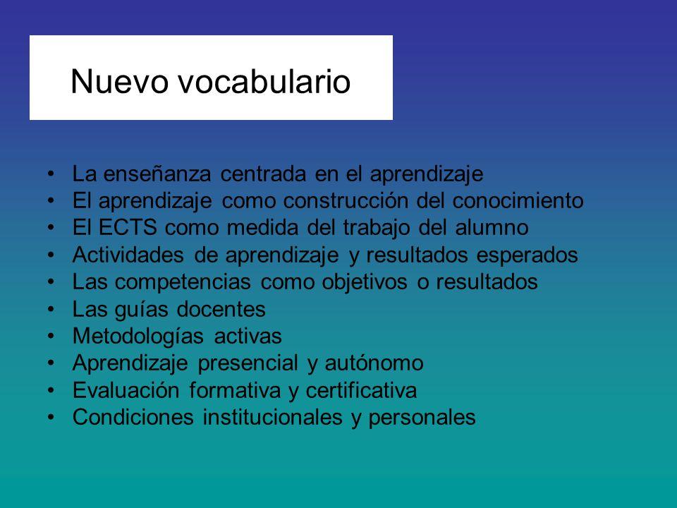 Nuevo vocabulario La enseñanza centrada en el aprendizaje