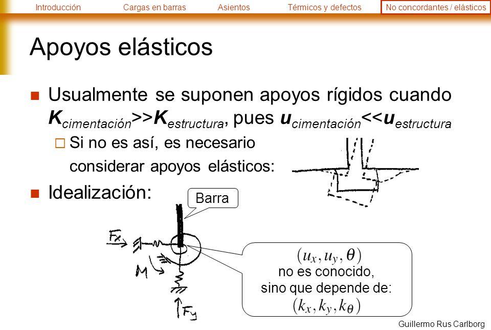 Apoyos elásticos Usualmente se suponen apoyos rígidos cuando Kcimentación>>Kestructura, pues ucimentación<<uestructura.
