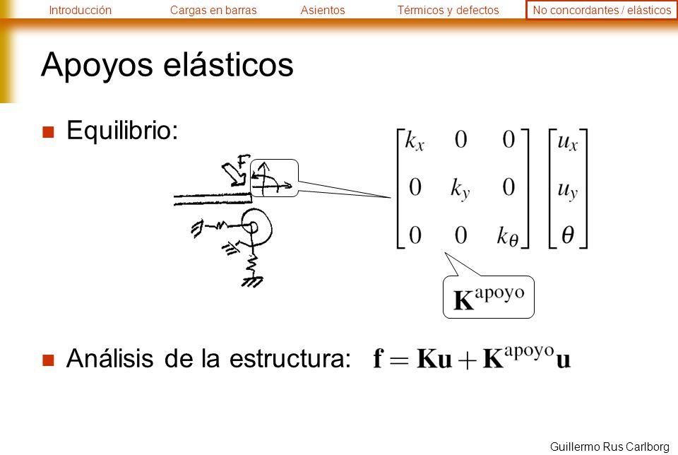 Apoyos elásticos Equilibrio: Análisis de la estructura: