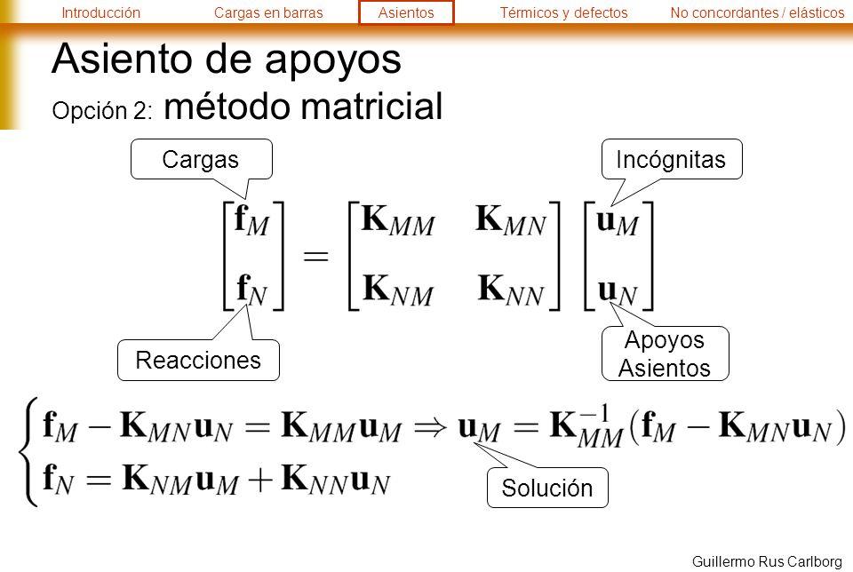 Asiento de apoyos Opción 2: método matricial