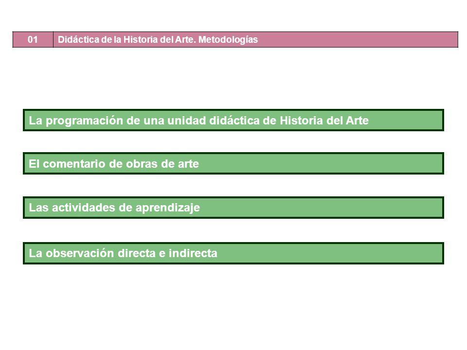 La programación de una unidad didáctica de Historia del Arte