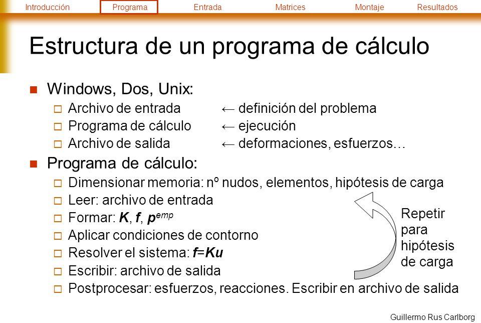 Estructura de un programa de cálculo