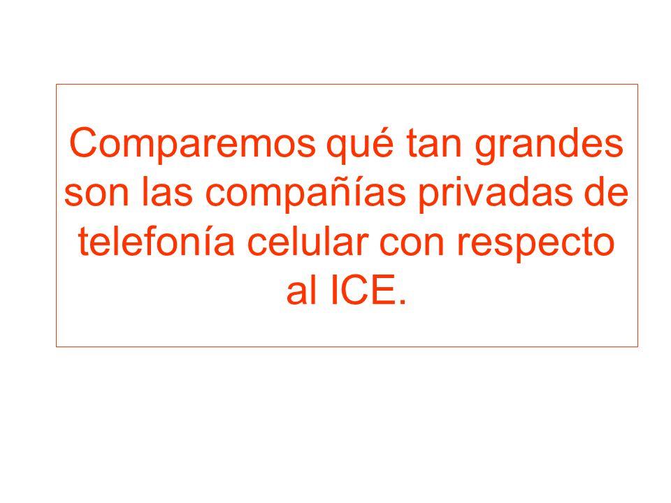 Comparemos qué tan grandes son las compañías privadas de telefonía celular con respecto al ICE.
