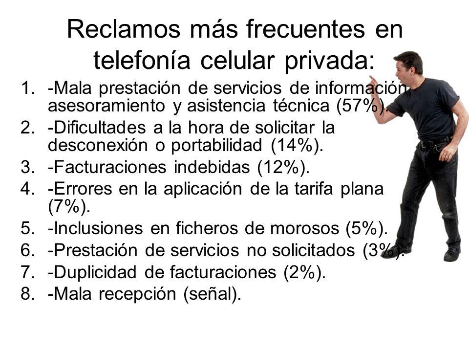 Reclamos más frecuentes en telefonía celular privada: