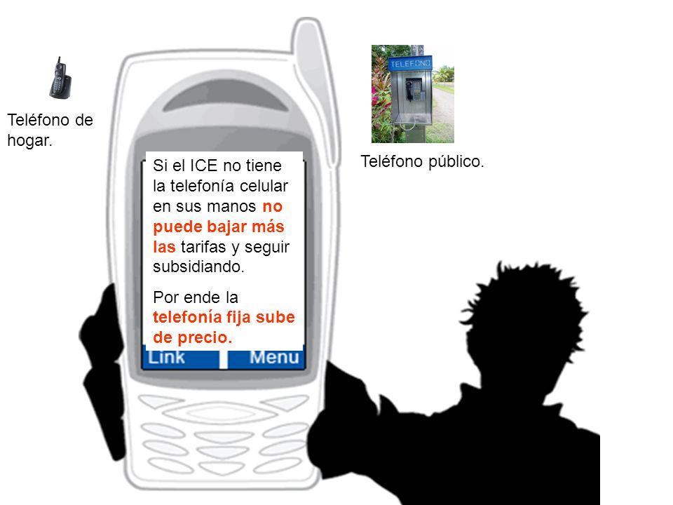 Teléfono público. Teléfono de hogar.