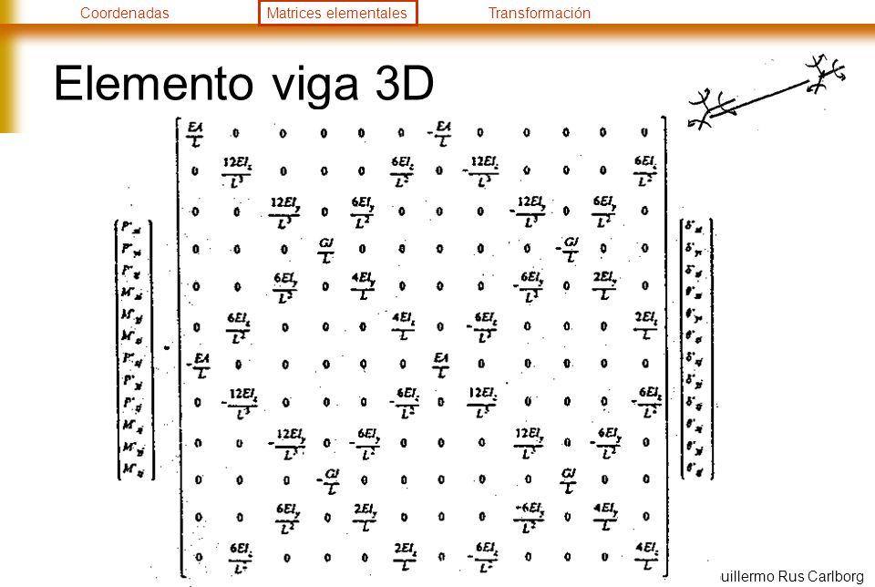 Elemento viga 3D Guillermo Rus Carlborg