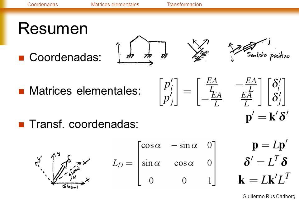 Resumen Coordenadas: Matrices elementales: Transf. coordenadas: