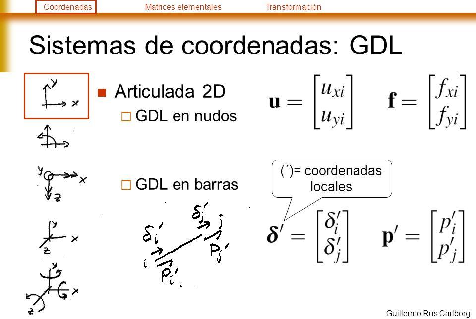 Sistemas de coordenadas: GDL