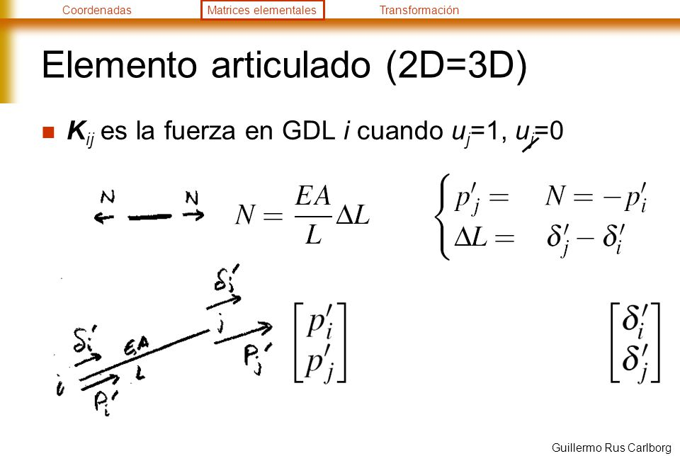 Elemento articulado (2D=3D)