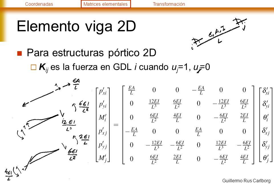 Elemento viga 2D Para estructuras pórtico 2D