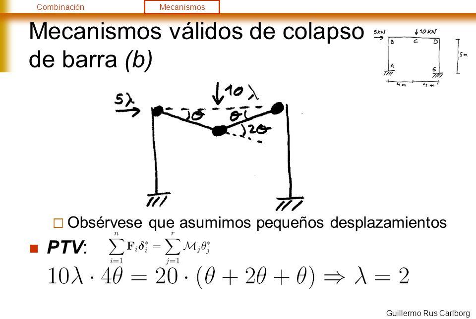 Mecanismos válidos de colapso de barra (b)