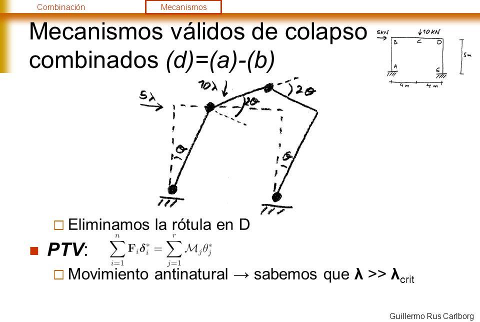 Mecanismos válidos de colapso combinados (d)=(a)-(b)