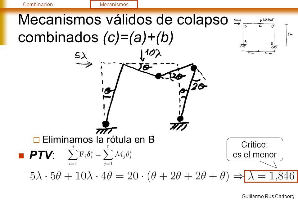 Mecanismos válidos de colapso combinados (c)=(a)+(b)