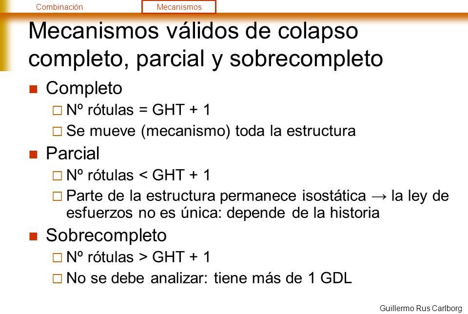 Mecanismos válidos de colapso completo, parcial y sobrecompleto