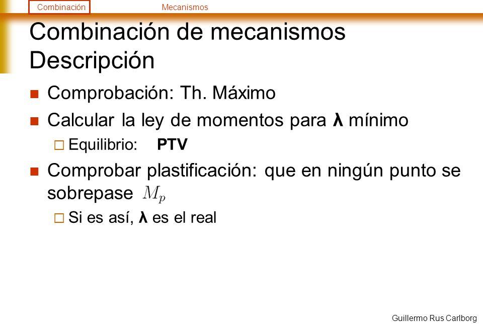 Combinación de mecanismos Descripción