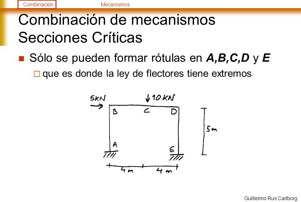 Combinación de mecanismos Secciones Críticas