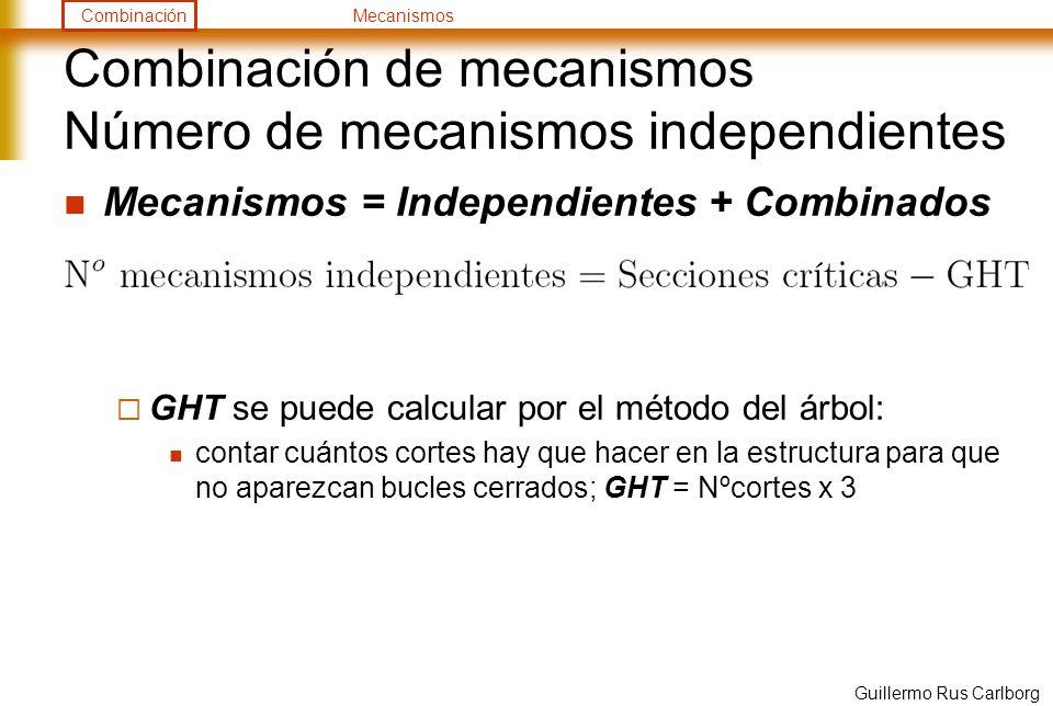 Combinación de mecanismos Número de mecanismos independientes