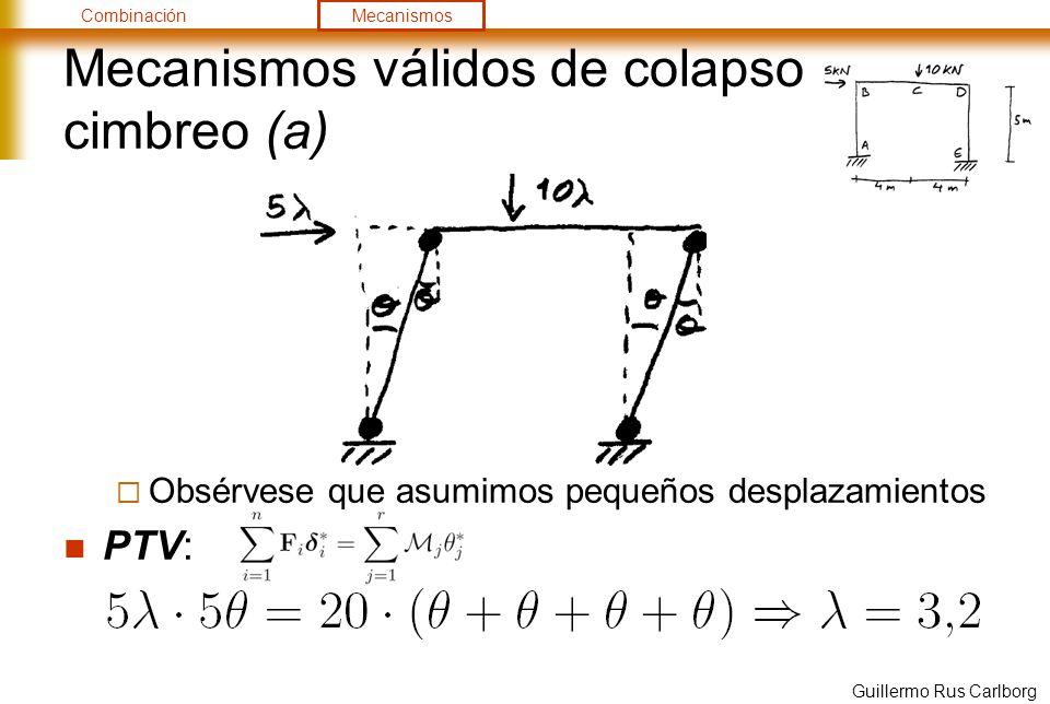 Mecanismos válidos de colapso cimbreo (a)