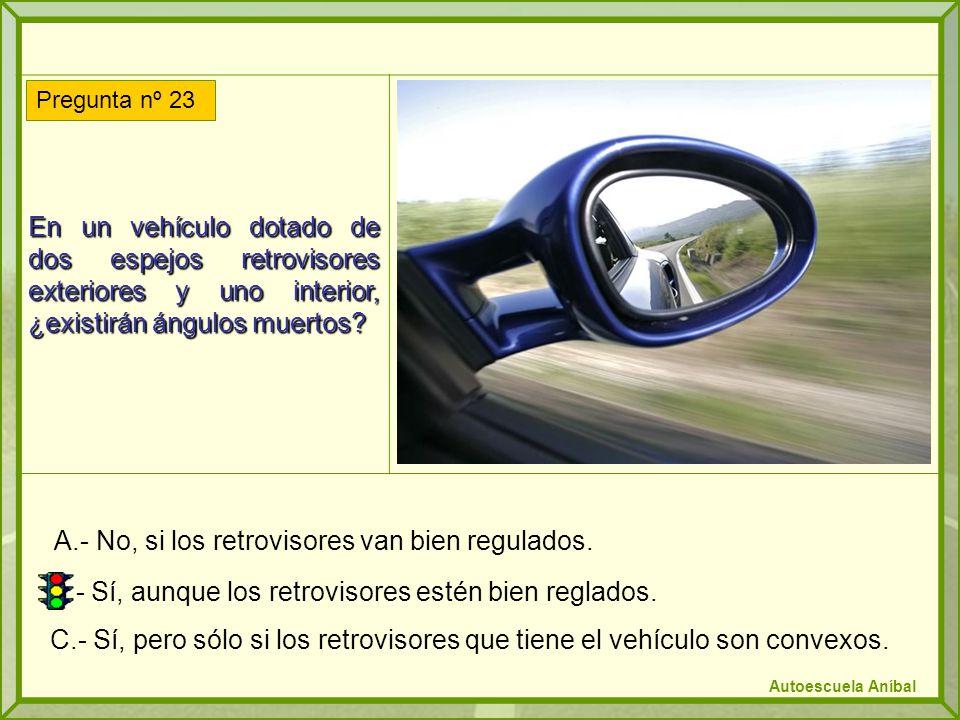 A.- No, si los retrovisores van bien regulados.