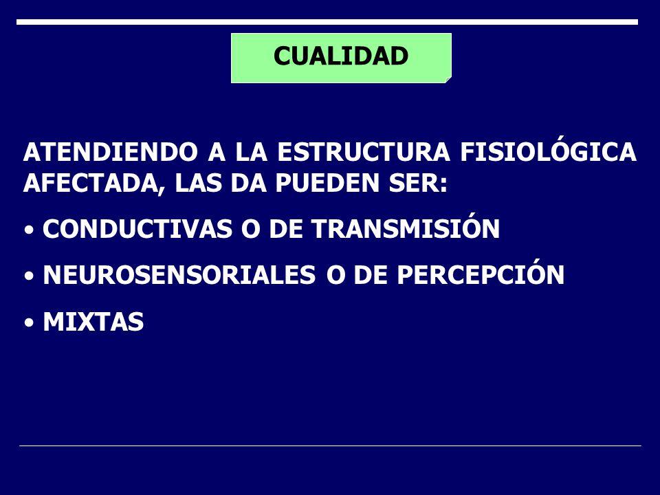 CUALIDAD ATENDIENDO A LA ESTRUCTURA FISIOLÓGICA AFECTADA, LAS DA PUEDEN SER: CONDUCTIVAS O DE TRANSMISIÓN.