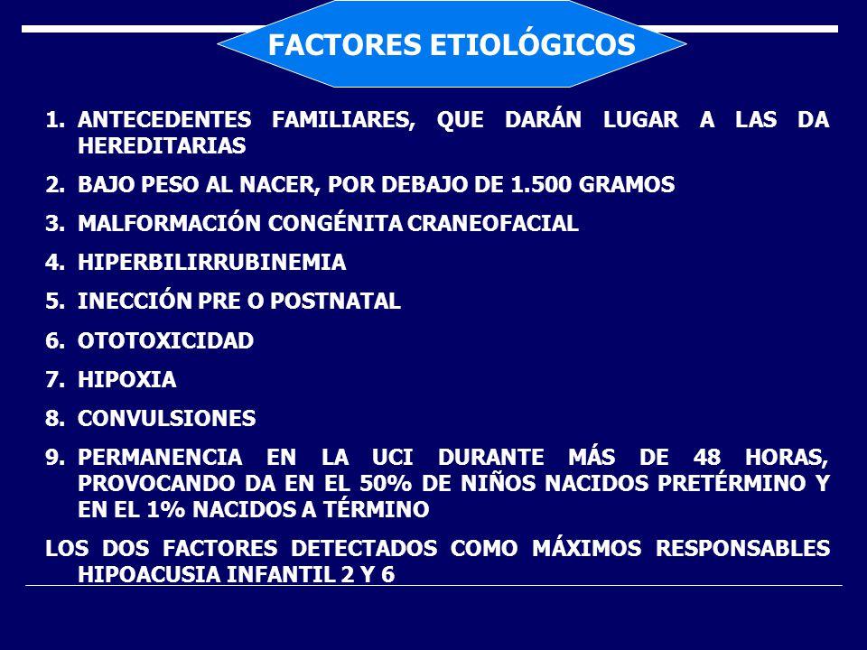 FACTORES ETIOLÓGICOS ANTECEDENTES FAMILIARES, QUE DARÁN LUGAR A LAS DA HEREDITARIAS. BAJO PESO AL NACER, POR DEBAJO DE 1.500 GRAMOS.