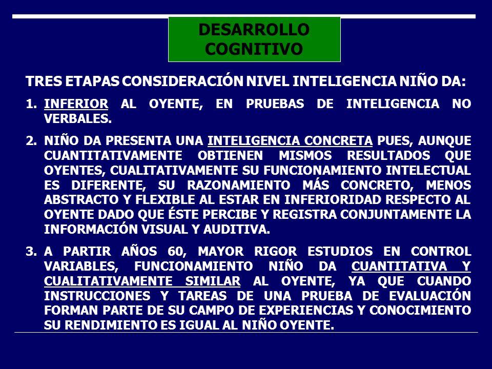 DESARROLLO COGNITIVO. TRES ETAPAS CONSIDERACIÓN NIVEL INTELIGENCIA NIÑO DA: INFERIOR AL OYENTE, EN PRUEBAS DE INTELIGENCIA NO VERBALES.