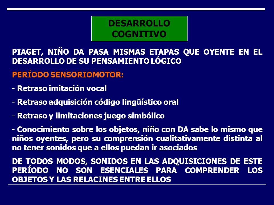 DESARROLLO COGNITIVO. PIAGET, NIÑO DA PASA MISMAS ETAPAS QUE OYENTE EN EL DESARROLLO DE SU PENSAMIENTO LÓGICO.