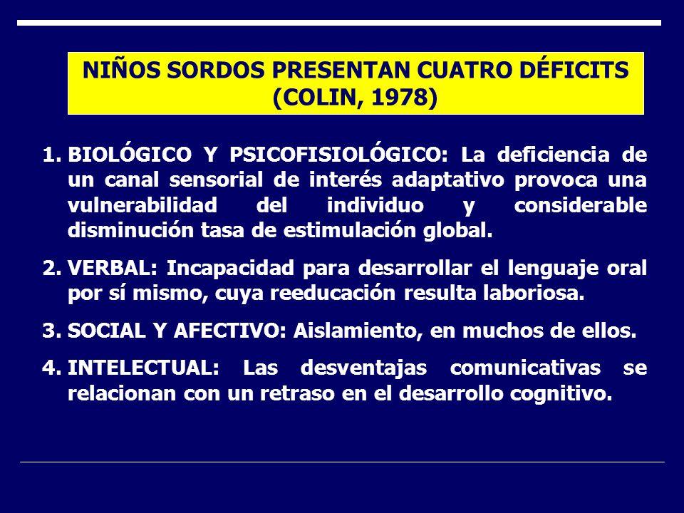NIÑOS SORDOS PRESENTAN CUATRO DÉFICITS (COLIN, 1978)